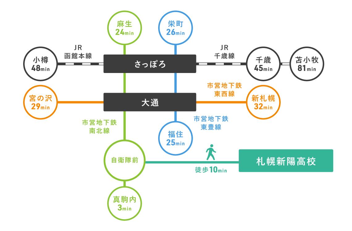新陽高校周辺地図